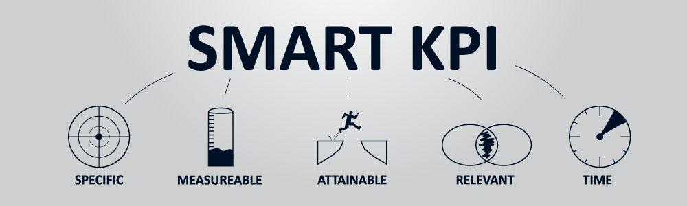 o que significa kpi metodologia smart